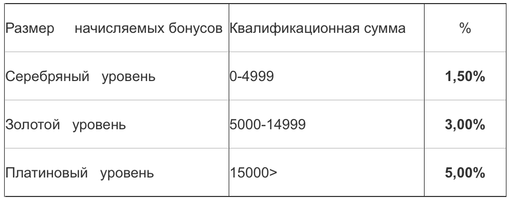 Клуб чемпионов Татнефть